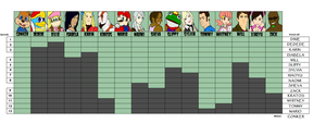 Video Game Wars 2 Progress Chart by bad-asp