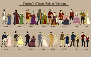 Western Fashion Timeline by Terrizae
