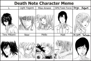 DN character meme by tomgirl227