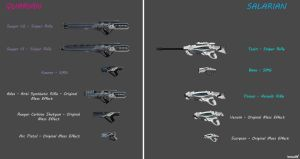 Weapons Concept 3 - Quarian and Salarian by nach77