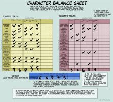 CHARACTER BALANCE MEME by CelestialLucent