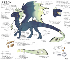 Azeon V.3 Temp. Ref Sheet by Floeur