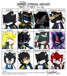 Sonic Forms Meme - Rei Firth by KnightNicole