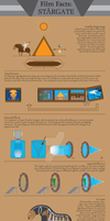 Film Facts: Stargate by 6Sh00t3r