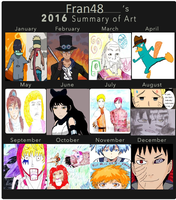 Fran48's 2016 Summary Of Art by Fran48