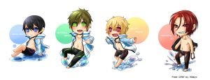 Free! - Chibi (Iwatobi Swim Club) by Hideyo