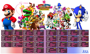 Mario and Sonic Competitors by Blue-Paint-Sea