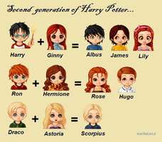 Second Generation,Harry Potter by Rafaela12