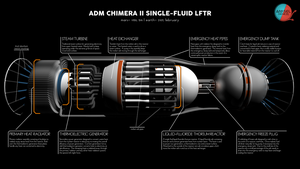 Liquid Fluoride Thorium Reactor by fmilluminati