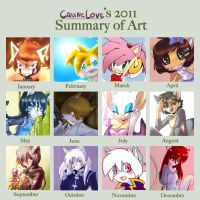Summary Meme 2011 by caninelove