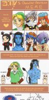 Character Obsession Meme by Violafuchs