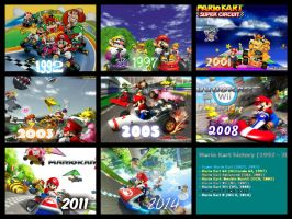 Mario Kart History pictures main by lucianintendofan97