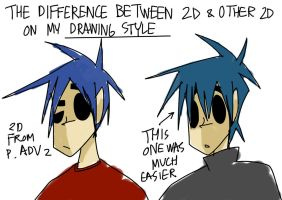 The Difference Between 2D and Other 2D by Shinohida