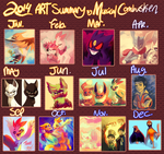 Summary of 2014 by MusicalCombusken