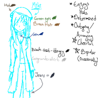 Soul Eater OC Miki -quick ref- by Shrew-WiFi