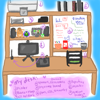 my desk by beyourpet