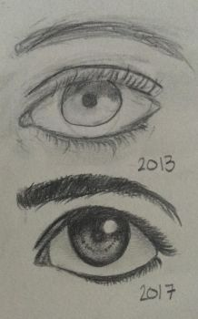 How I drew eyes back then VS. now by LizWright134