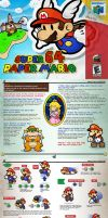 Super Paper Mario 64 by ShadowLifeman