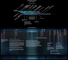 Orion's Arm Future History Timeline by William-Black