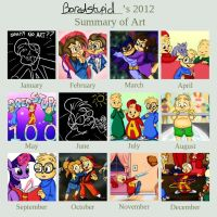 Summary of Art 2012 by BoredStupid100