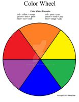 Color Wheel Worksheet Colored by HuoXingC