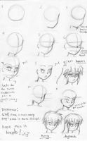 how to draw anime:manga faces1 by Ayama-chan22