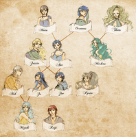 Mercury Family Tree by SuzakuTrip