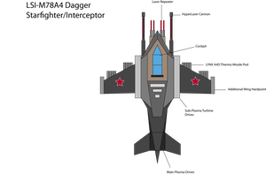 IRS LSIM78A4 Dagger Starfighter/Interceptor by Target21