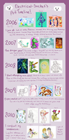 My Drawing Timeline - 2006 to 2012 by oddsocket