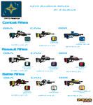 Weapon Concepts Nato Alliance Rifles At A Glance by Luckymarine577