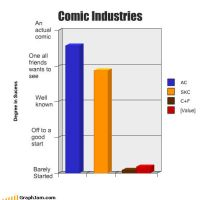 Comics Graph by SMS00