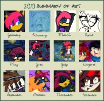 :MEME: Summary of Art 2010 by KaleythefOxkizZdaRkz