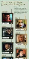 Top 10 Live-Action Guys by Kyuubi-no-Youko