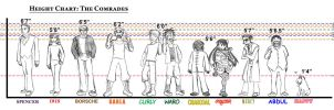 The Comrades: Height chart by diana-hnd