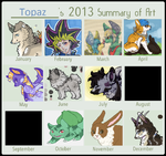 2013 Improvement Meme by EnchantedTopaz