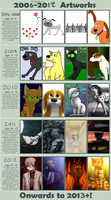 Improvement Meme [2006 - 2012] by TheDogzLife