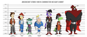 Breakout Stars Character Height Chart by BreakoutKid