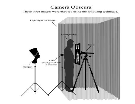 Camera Obscura Diagram by InfraMan63