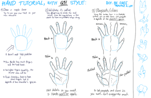 Hand tutorial by G3Drakoheart-Arts