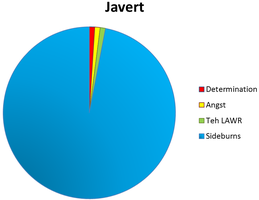 Javert by bluesun777