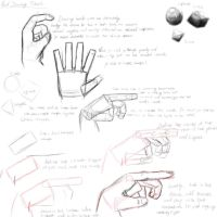 Basic Hand Drawing Tutorial by SnowblindOtter