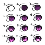 Eye Tutorial by crystalicethorn