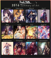 Summary of ART 2016 by Devil-Nutto