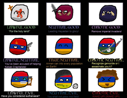 Armenian Alignment Chart by Sergios117