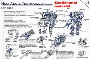 Details for Gate robo by NCH85