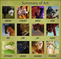 Summary of art - 2012 by Shien-Ra