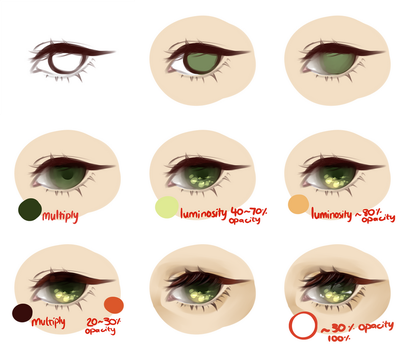 Eye colouring tutorial 2.0 by Noizora