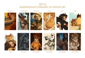 Summary of positive art 2016 by morteraphan