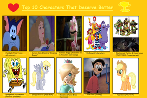 Top 10 Characters That Deserve Better by KessieLou