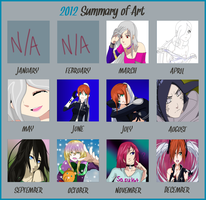 Summary of my artwork for 2012 by Zeldabloom101